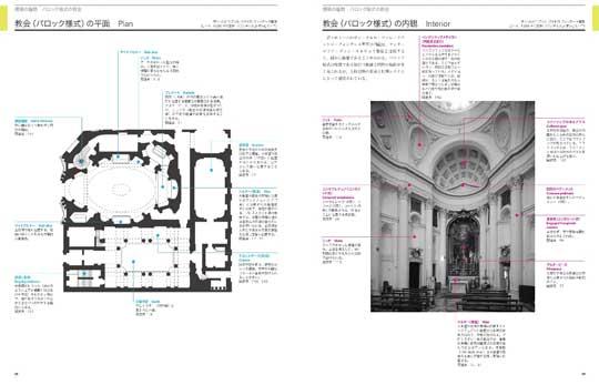 世界の名建築解剖図鑑 新装版