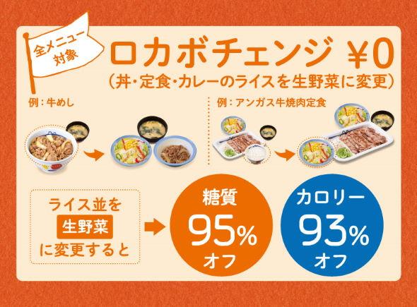 松屋 ロカボ チェンジ 野菜