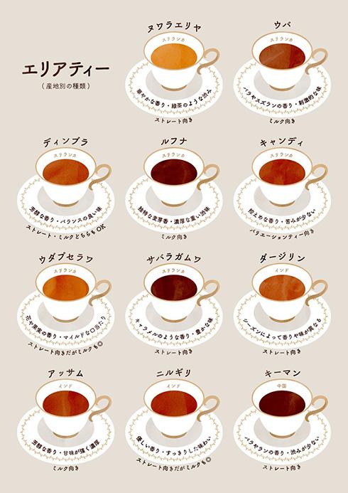 ミルクやストレートなど飲み方までひと目でわかる 紅茶の種類をまとめた画像が「すてき」「参考になる」と話題