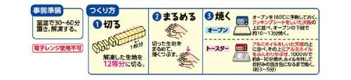 冷凍クッキー生地2