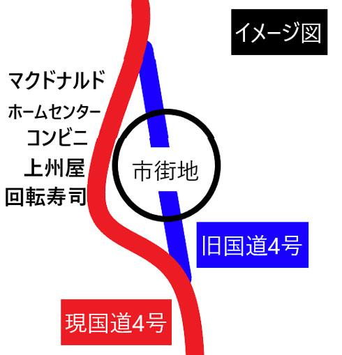 地方の街のイメージ図