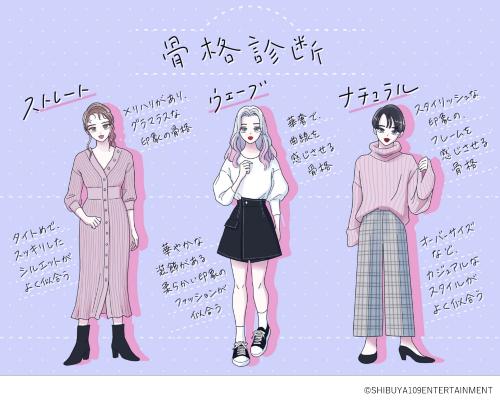 Z世代のファッション