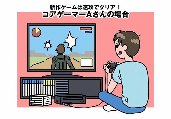 ゲオ ゲームソフト高価買取キャンペーン