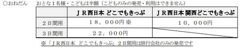 JR西日本どこでもきっぷ