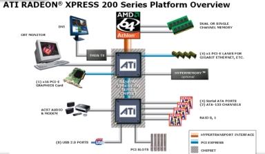 Driver Ati-Radeon - Drivers downloaden - Snelle detectie drivers