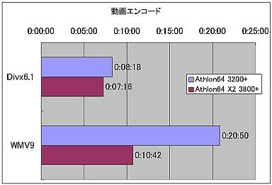 kn_amd04enc.jpg