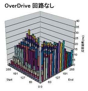 mk_rdt197s_graph1.jpg