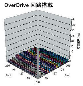 mk_rdt197s_graph2.jpg