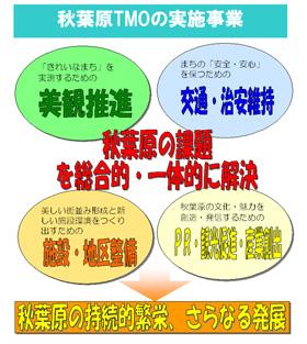 og_akiba5_004.jpg