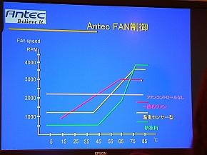 kn_antec_03.jpg