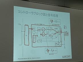 kn_wacom_05.jpg