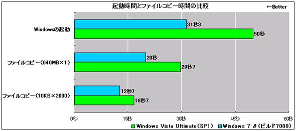 tm_0902win7_02.jpg