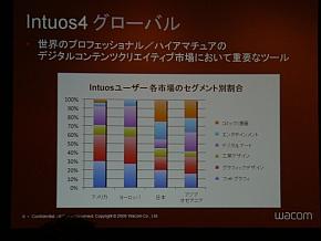 kn_intuos4_01.jpg