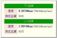 WiMAX(東京足立区)