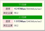 WiMAX(JR赤羽駅)