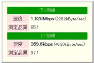 3G(東京・足立区)