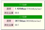 3G(JR赤羽駅)