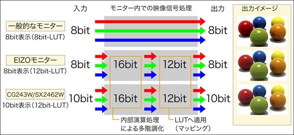 tm_0909_10bit_03.jpg