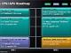 """2011年のAMDは""""APU""""で総攻撃"""