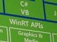 "BUILD:「Windows 7+WinRT=Windows 8」──明らかになるARMが動く""仕掛け"""