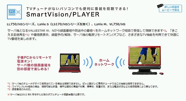 smartvision player ダウンロード