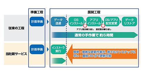 tm_1307_fuji_01.jpg