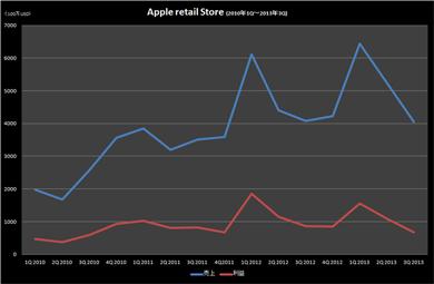 og_apple2_004.jpg