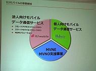 kn_iijsim_02.jpg