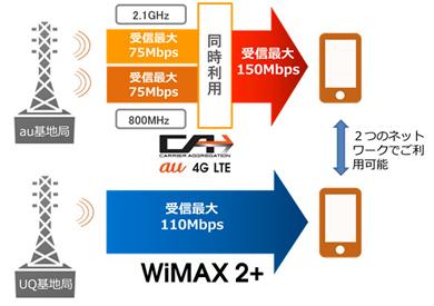 og_wimax2pl_001.jpg