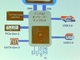"""8をベースに9を拡張:インテル、デスクトップ向け""""Haswell Refresh""""とIntel 9シリーズチップセット正式発表"""