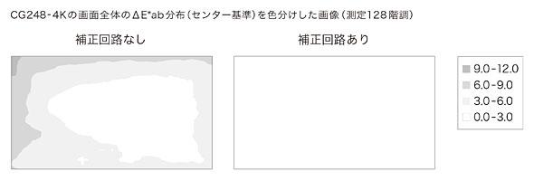 tm_1502_cg248-4k_05.jpg