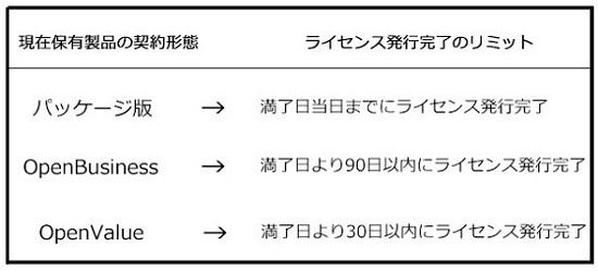 no_1507_msdn_b.jpg