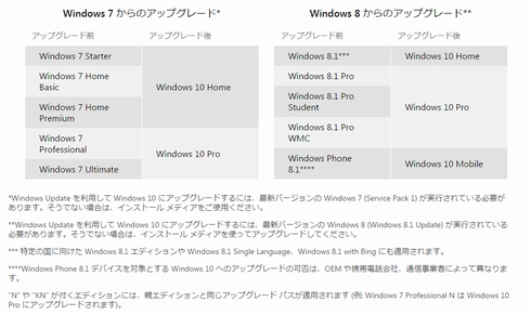 windows 10 1