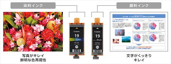 PIXUS iP110のインク