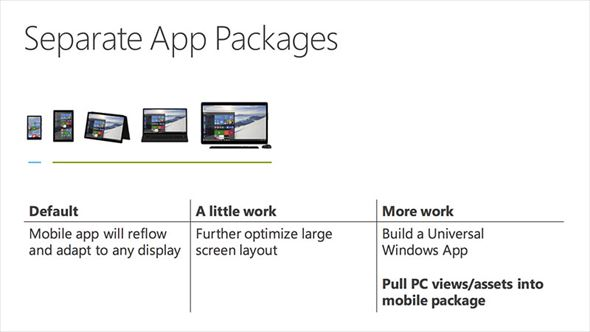 Separate App Packages