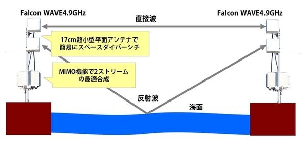 kn_sealan_03.jpg