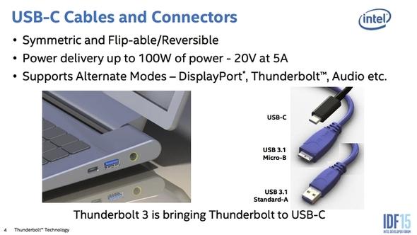 「usb Pd」の詳細は? :usb Type Cとthunderbolt 3の 紛らわしい関係 をidf 2015