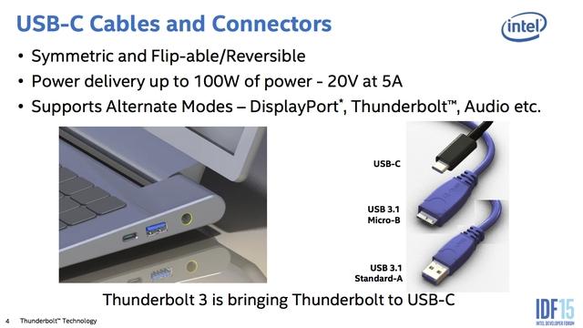 Usb Type Cとthunderbolt 3の 紛らわしい関係 をidf 2015で整理する 3 3