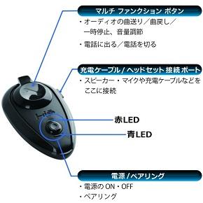 ヘルメット用 Bluetoothヘッドセット