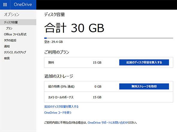 OneDriveの無料プラン現状