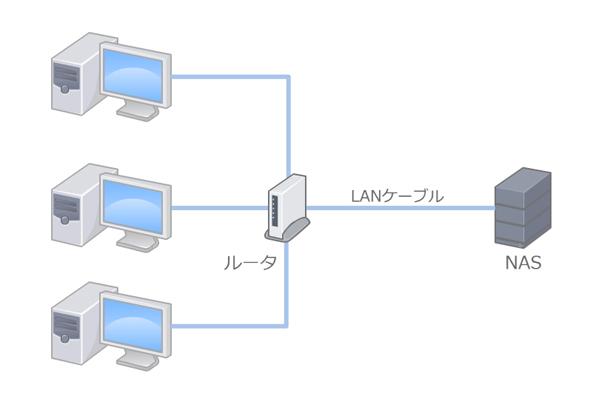 og_synology_003.jpg