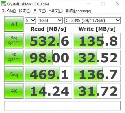 CrystalDiskMark 5.0.3のスコア