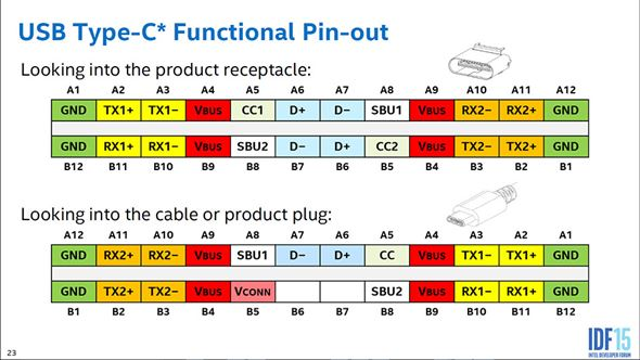 Tm Pctech on Iphone Cable Wiring Diagram
