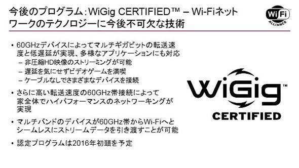 WiGig CERTIFIED