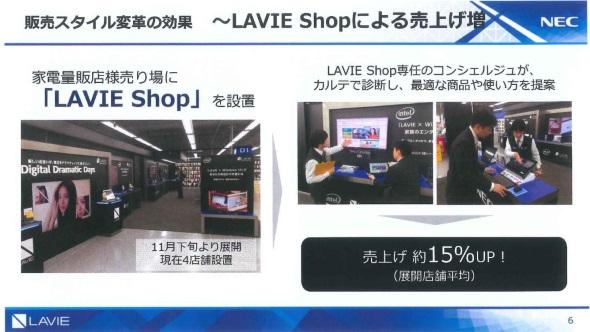 家電量販店にLAVIE Shopを展開中