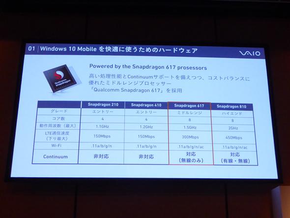 コストと処理パフォーマンスのバランスを取ってSnapdragon 617を採用