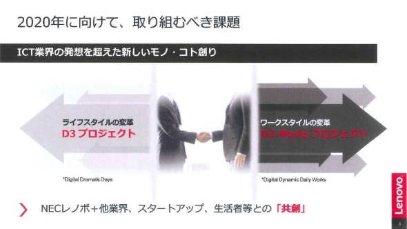 NECレノボ・ジャパングループの「Digital Dramatic Days」構想