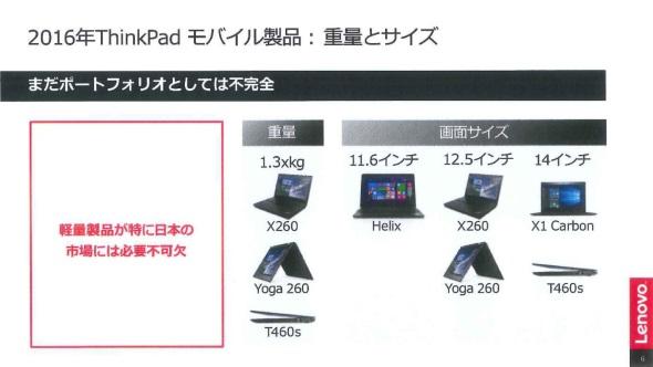 ThinkPadには「軽い」モデルが足りない