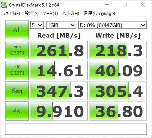 「CrystalDiskMark 5.0.3」