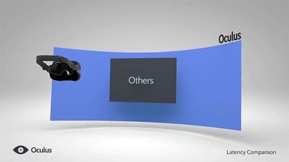 Oculus Rift初期イメージ